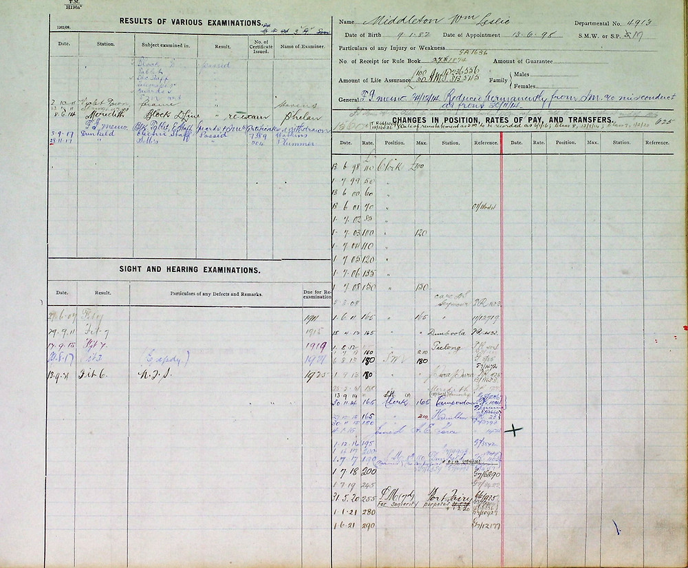 Example of an Victorian Railways employee record from the Public Record Office of Victoria.  Courtesy of www.PROV.vic.gov.au