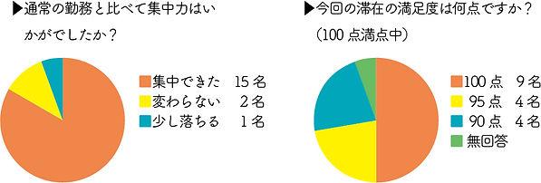 アンケートグラフ01.jpg