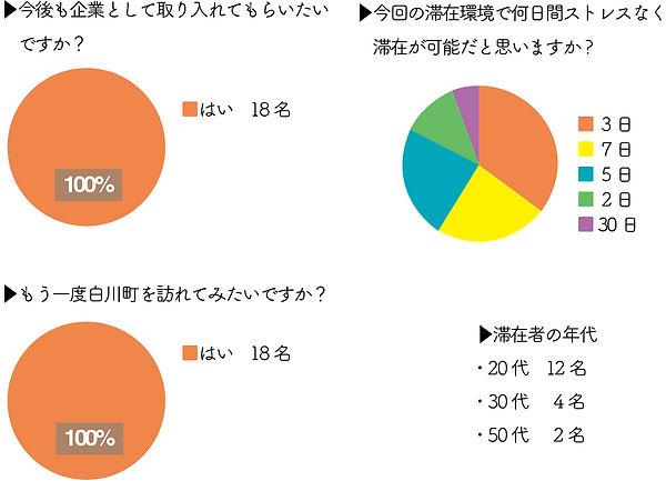 アンケートグラフ02.jpg