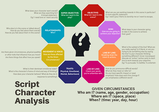 Poster Character Analysis.png