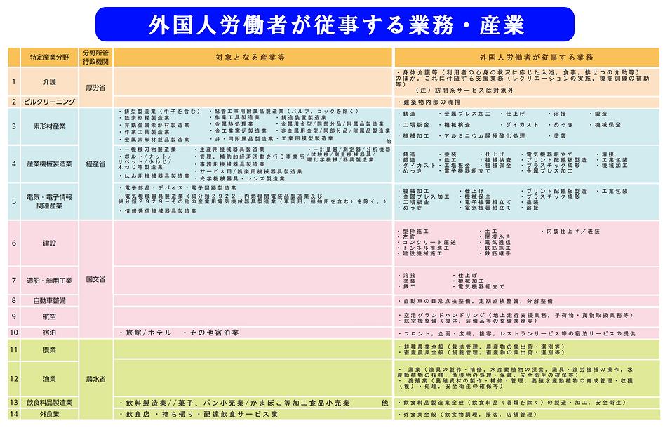 業界詳細.png