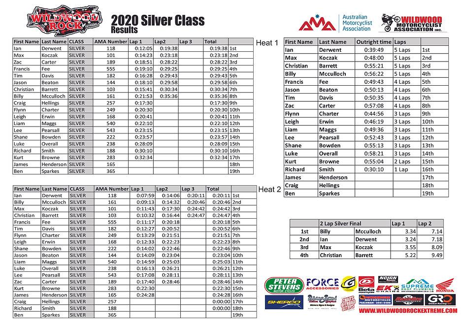 2020 Wildwood Silver Class Results.jpg