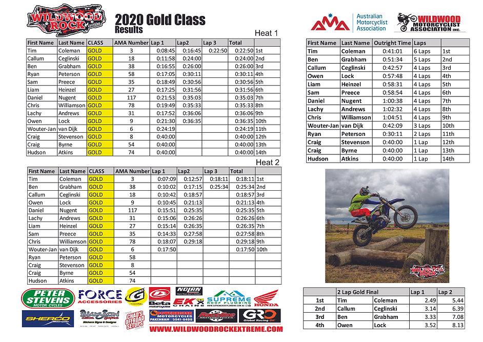 2020 Wildwood Gold Class Results.jpg