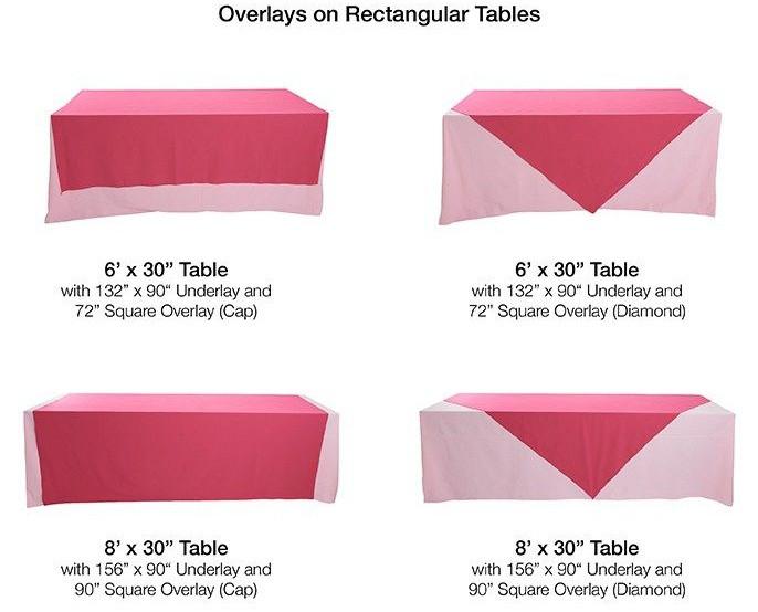 ผ้าคลุมโต๊ะกลมและผ้าท็อป