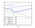 Convergence of statistical moments estimation with PCE metamodel