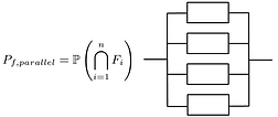 Reliability of a parallel system
