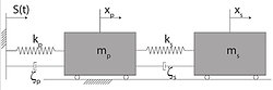 Structural reliability Damped Oscillator