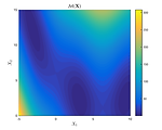 Contour plot of the Branin-Hoo function