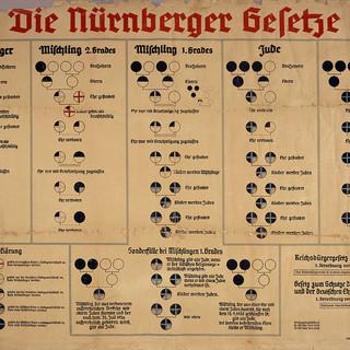 Nuremberg_laws.jpg