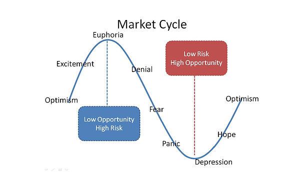 market-cycle1.jpg