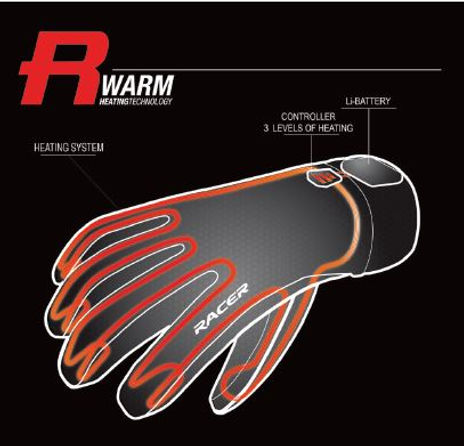 racer,gloves,gants,equipement,motard,moto,islande,helmet,e1,1000,raid2roues,voyage,islande,1290,adventure,990,ktm,offroad,gravelroad
