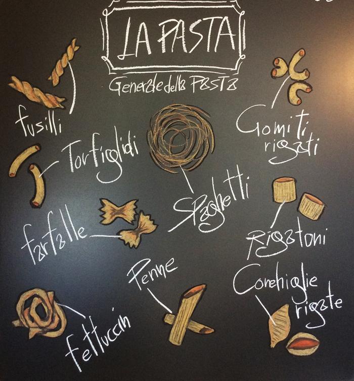 イタリアン飲食店舗 パスタリスト