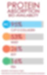 BIO AVAILABILITY CHART v12.jpg