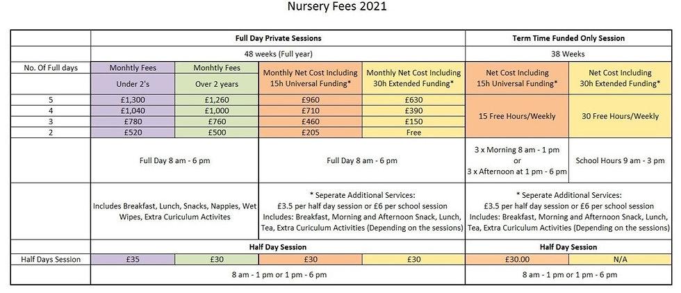 Little Friends Nursery Fees 2021_edited_edited.jpg