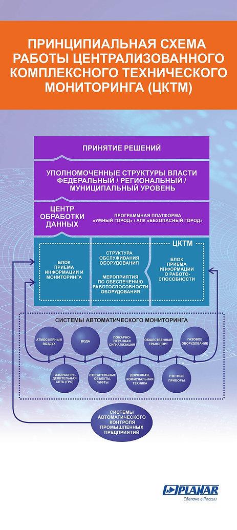 ЦКТМ СTMC