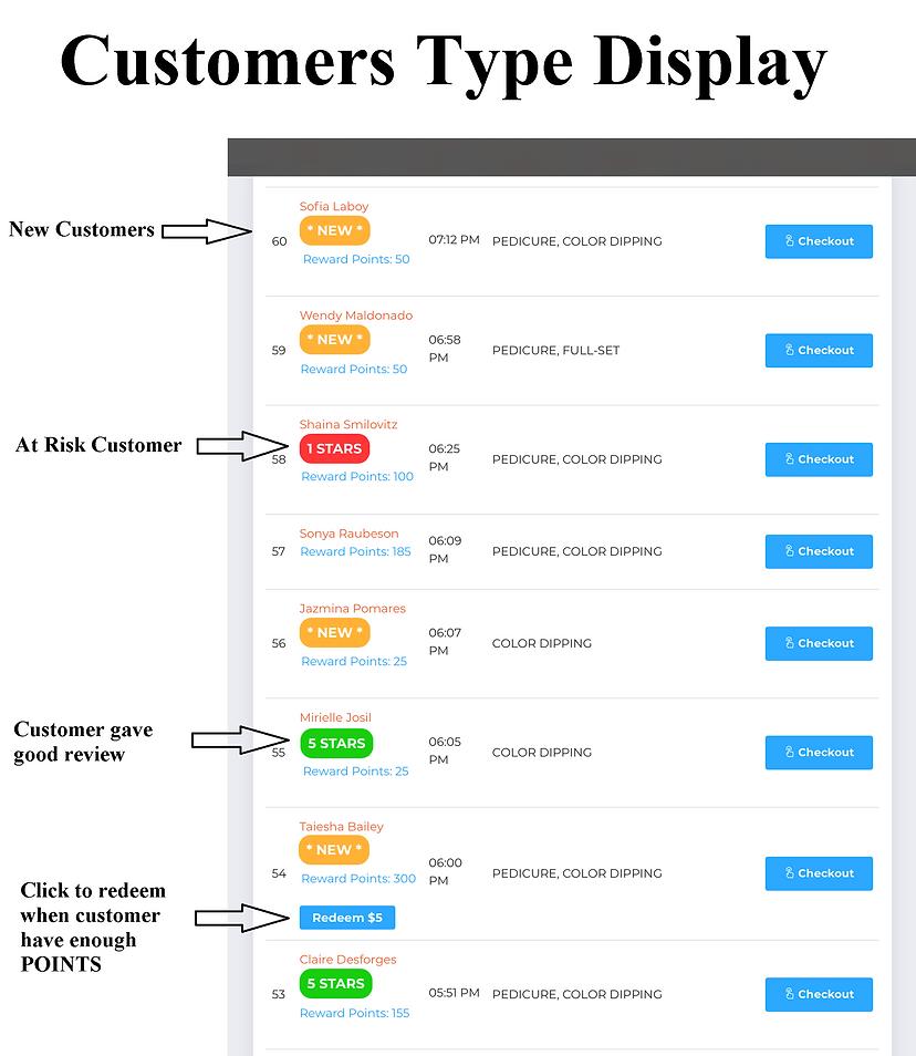 Customer indicator.png