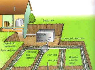 Stone & Pipe System