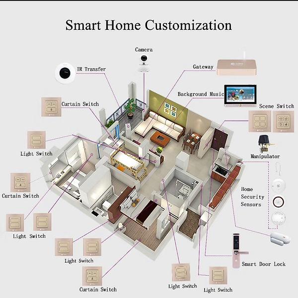 Smart Home Design.jpg