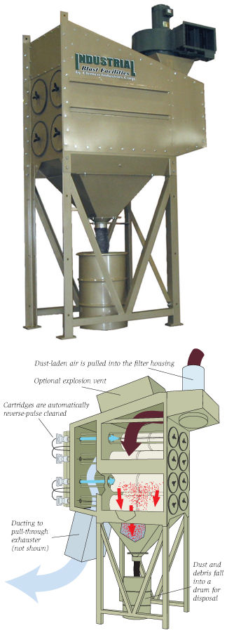 CDF Dust Collector_Clemco.jpg