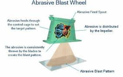 GOFF Abrasive Blast Wheel.jpg