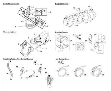 respirators-rpb-nova-3.jpg
