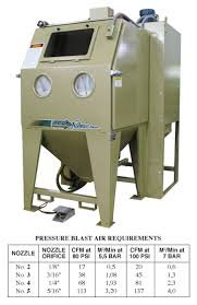 20007 - BNP 65 Pressure Blast Cabinet