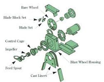 download_GOFF blast wheel housing.jpg