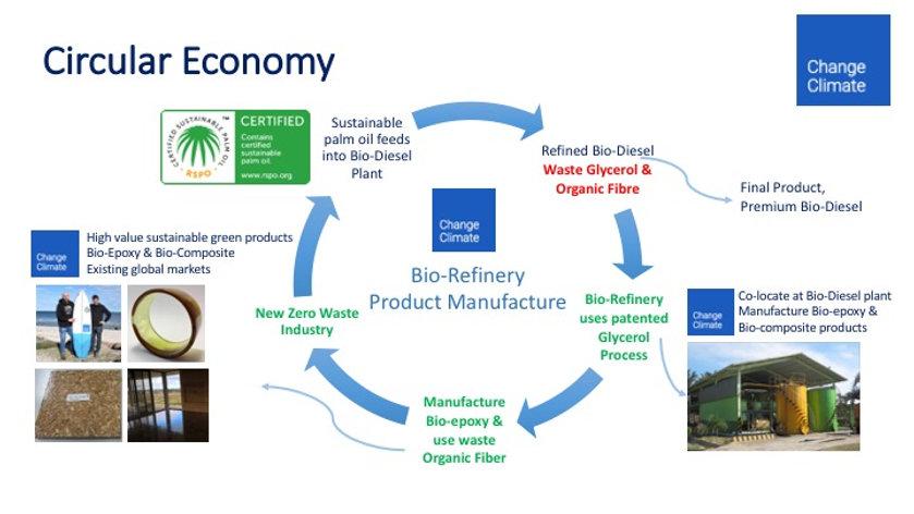 Circular Economy Diagram.jpg