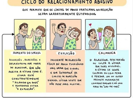 Relacionamento abusivo: o que te mantém neste ciclo?