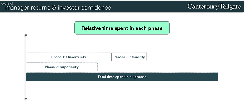 phase-relative.time.png