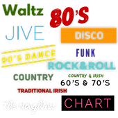 Genre logo