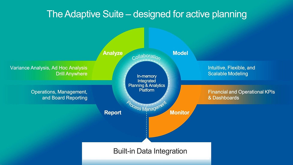 designed for active planning.jpg