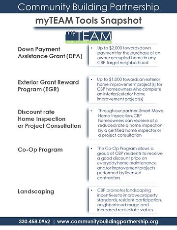 Down Payment Assistance, Exterior Grant Reward