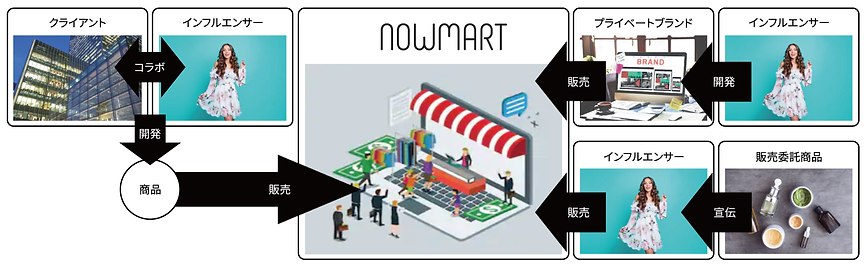 nowmart_01.png