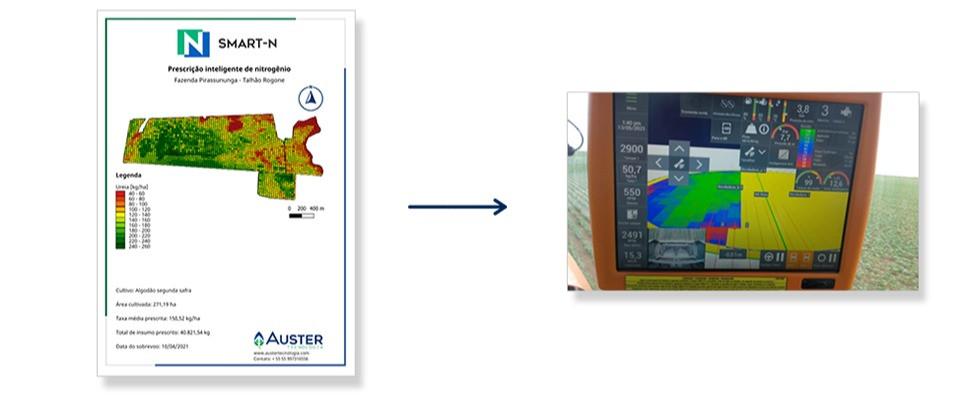 Representação do mapa de recomendação de nitrogênio e monitor do espalhador fazendo aplicação em taxa variável