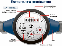 hidrometro.png
