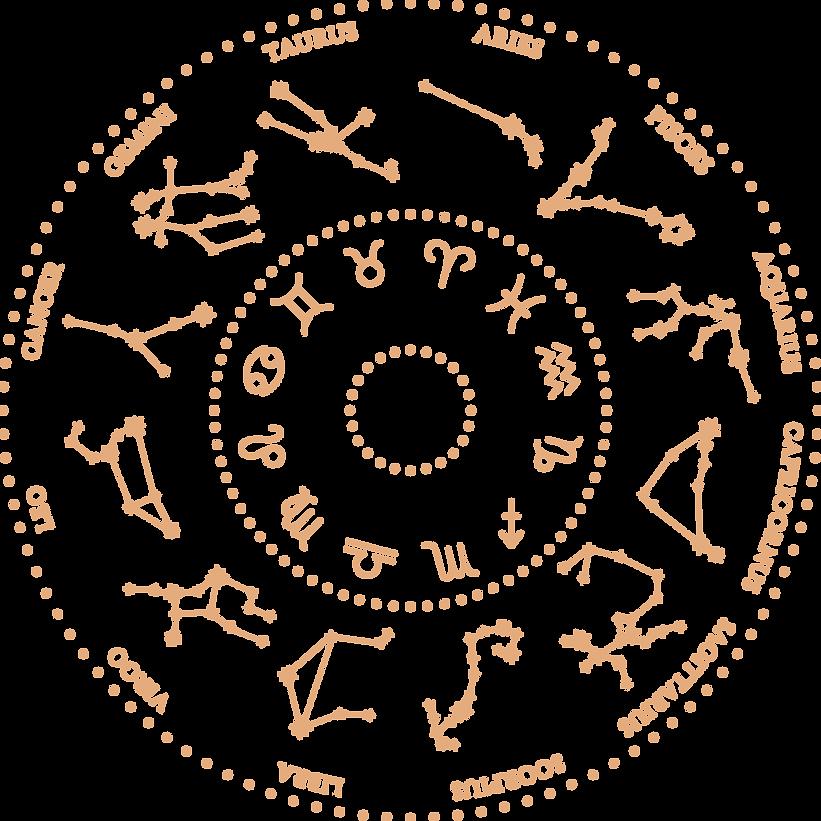 Astrology wheel 2.png