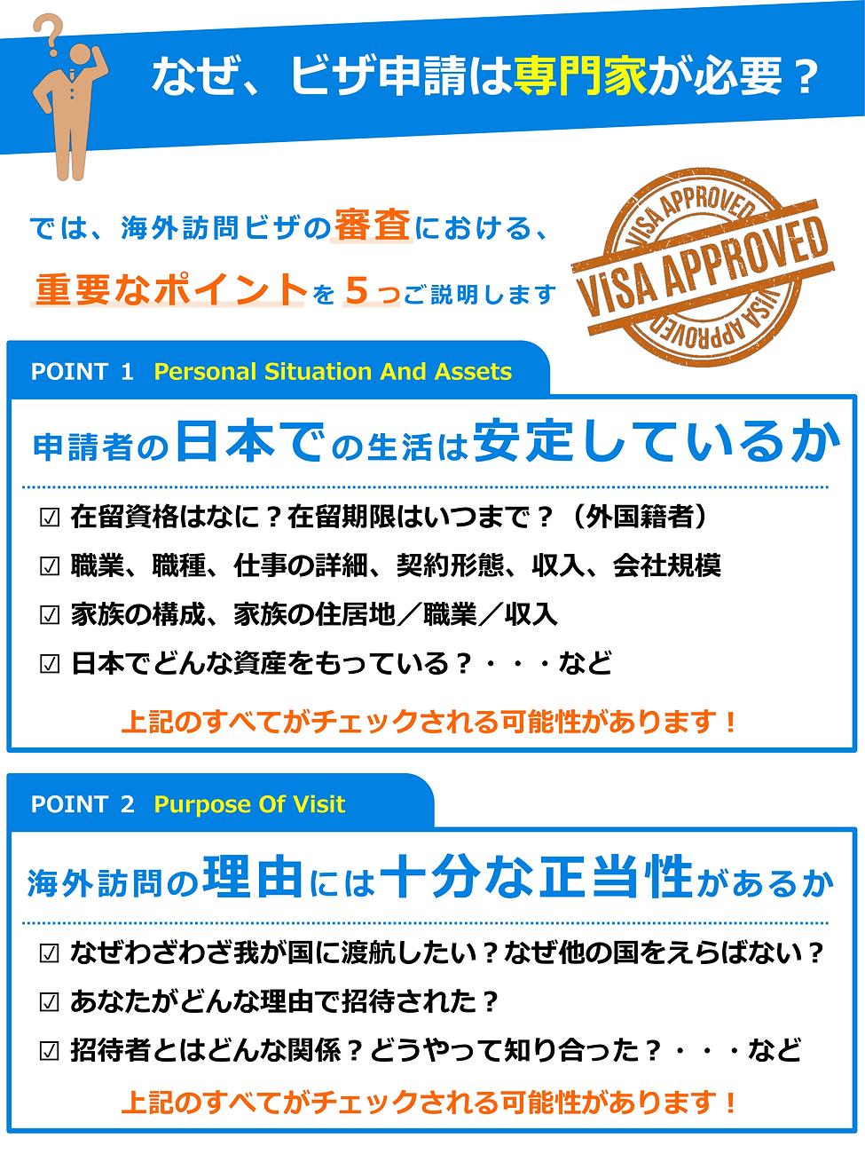 アメリカ ビザ 申請 代行-03.png