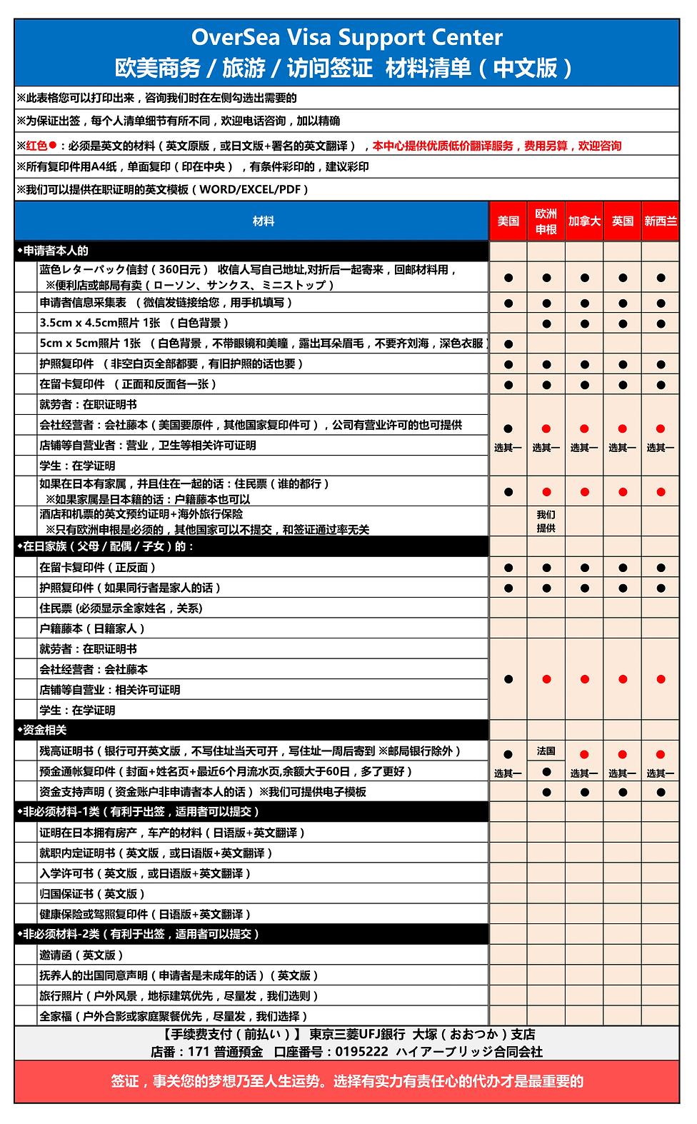 各国ビザ 申請代行(成功率NO.1)|アメリカビザ|シンゲンビザ|カナダビザ|オーストラリアビザ|ニュージランドビザ|イギリスビザ|中国ビザ|ESTA代行