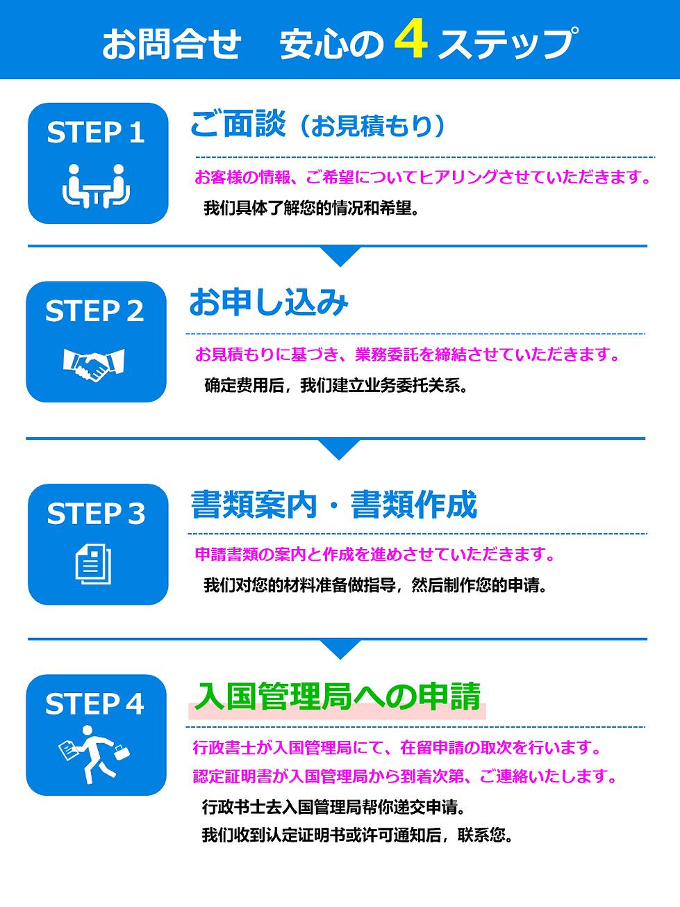 日本ビザ申請.png