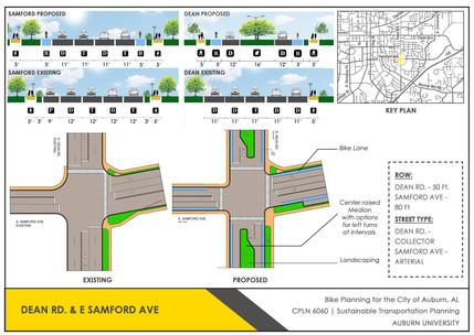 Bike Masterplan for the City of Auburn