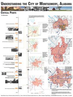 Understanding the City of Montgomery
