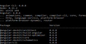 SharePoint CRUD Operation Using Angular 6Understanding Angular 6 AndIntegration & Development
