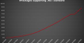 The future of .NET Standard