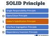 Liskov Substitution Principle in C#