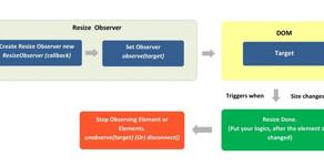 Observer APIs in JavaScript—Part II