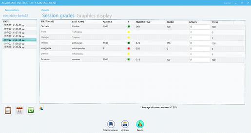 Academus CRS-CM Classroom Management