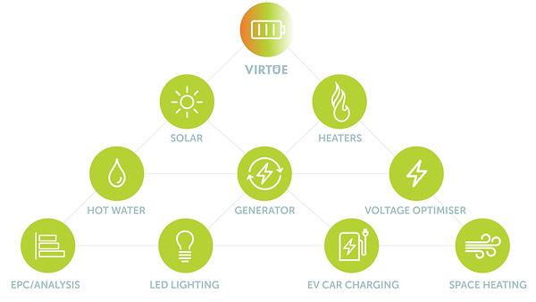 Enviroheat HET Technologies
