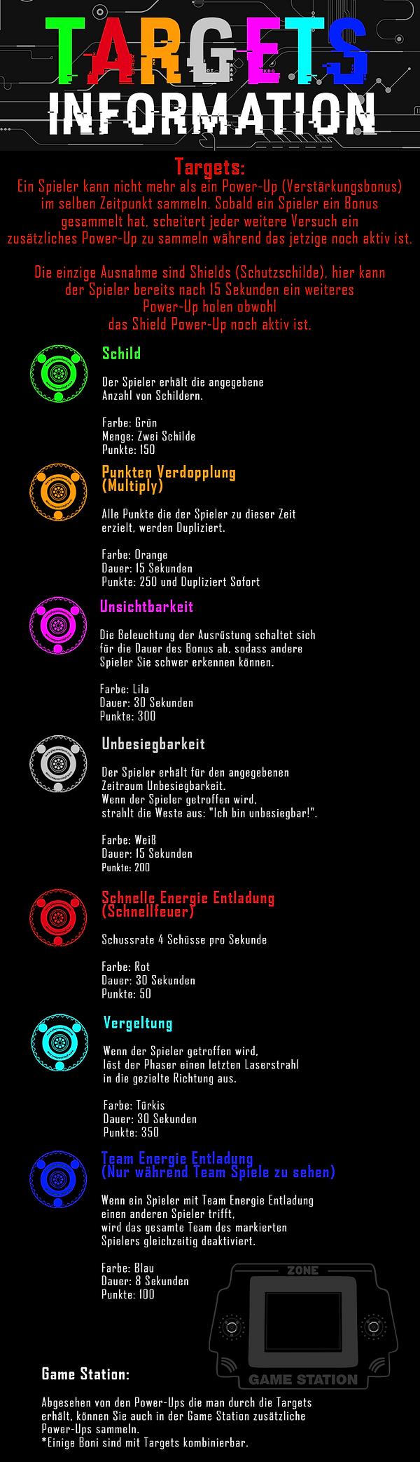 Ingolstadt Lasertag Info Mobile