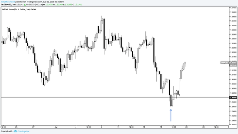Tradingview ss IL.png